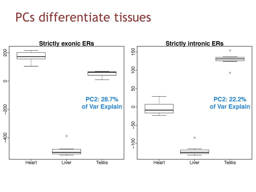 PCs differentiate tissues