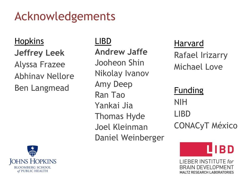 Acknowledgements Hopkins Jeffrey Leek Alyssa Fr...