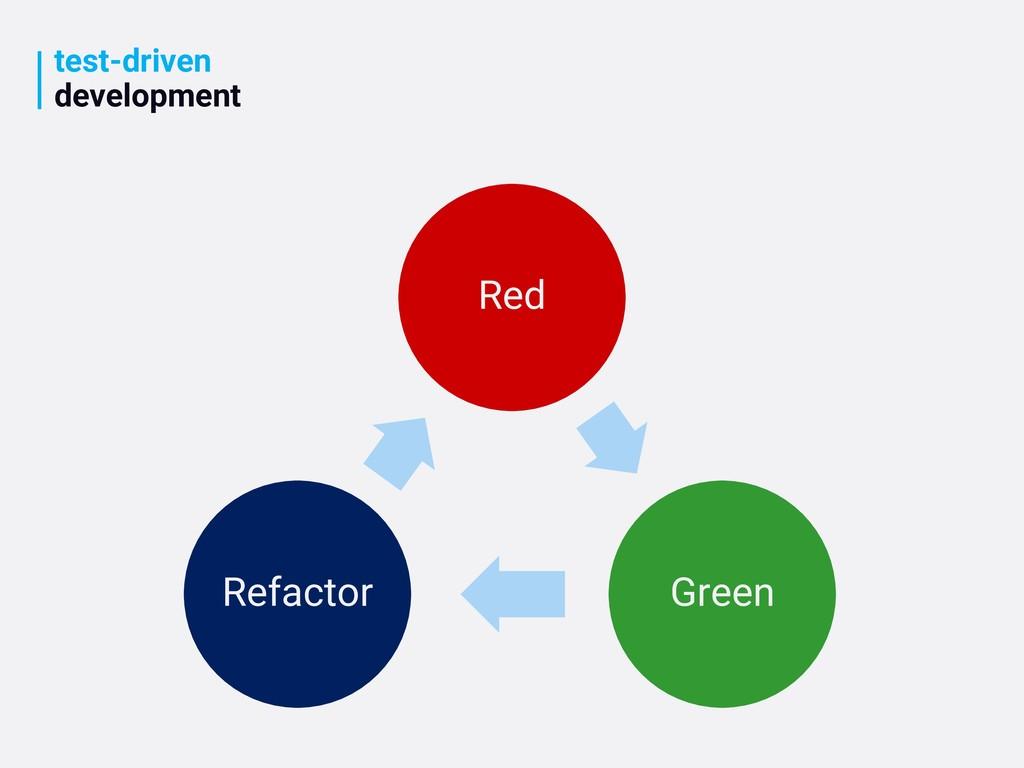 test-driven development Red Green Refactor