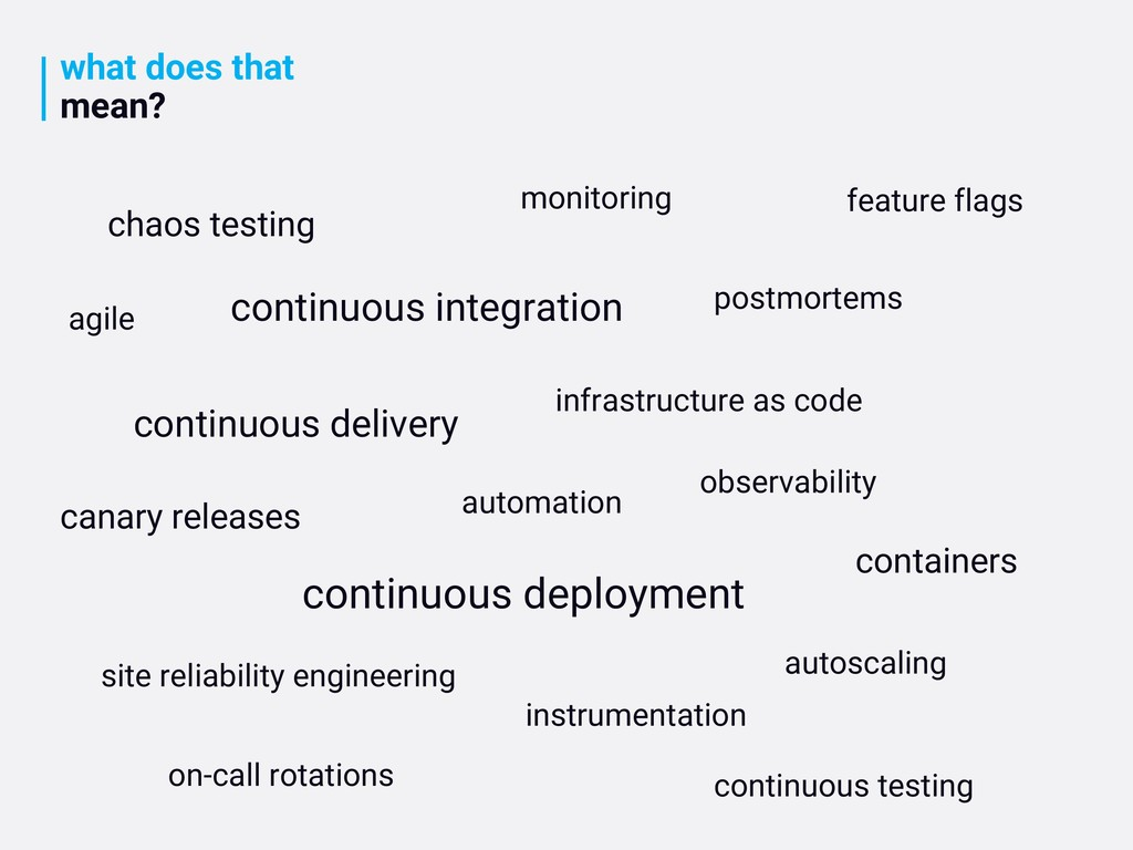 what does that mean? continuous integration pos...