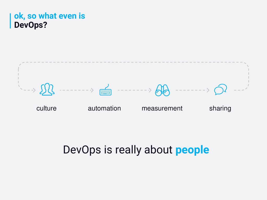 ok, so what even is DevOps? culture automation ...