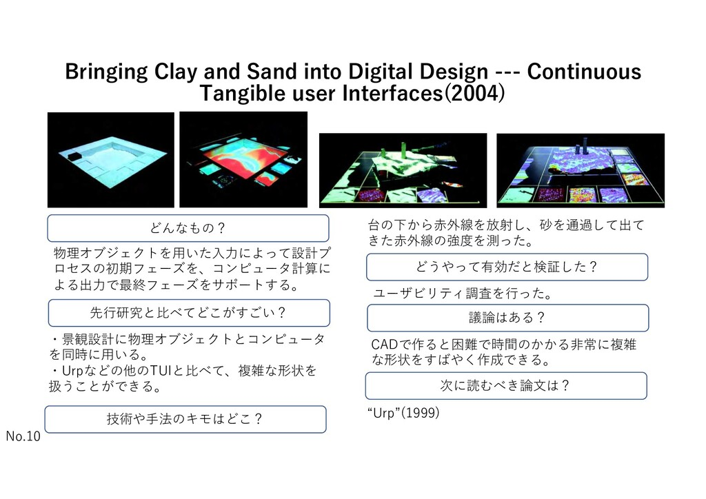 Bringing Clay and Sand into Digital Design --- ...