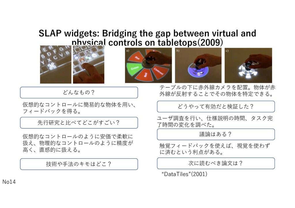 SLAP widgets: Bridging the gap between virtual ...
