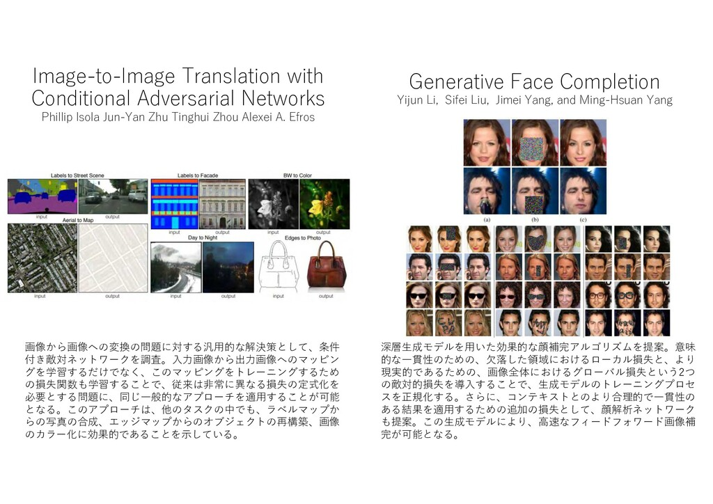 Image-to-Image Translation with Conditional Adv...