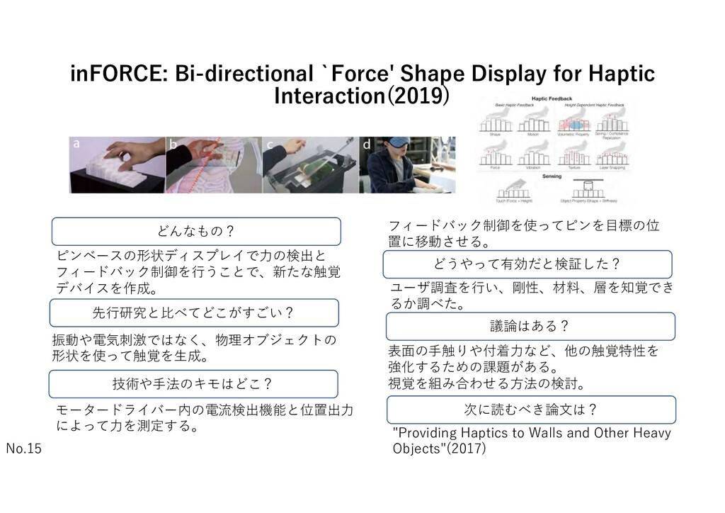 inFORCE: Bi-directional `Force' Shape Display f...