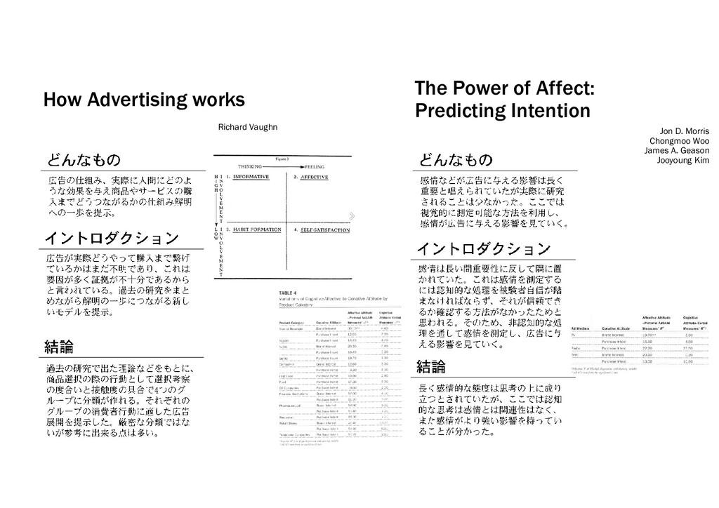 How Advertising works Richard Vaughn The Power ...