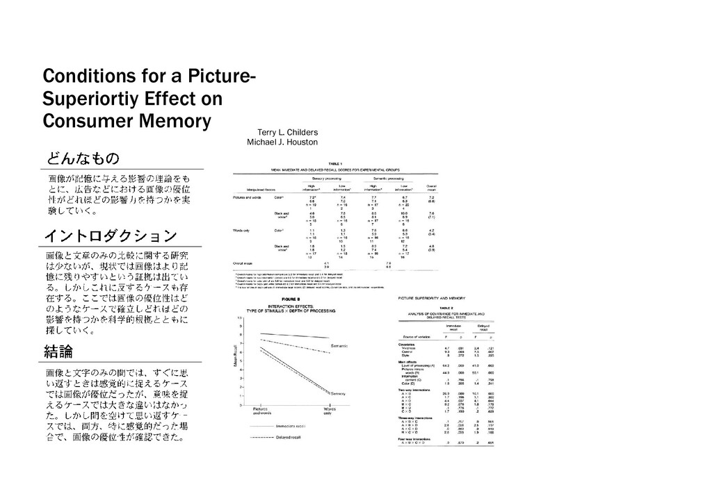 Conditions for a Picture- Superiortiy Effect on...