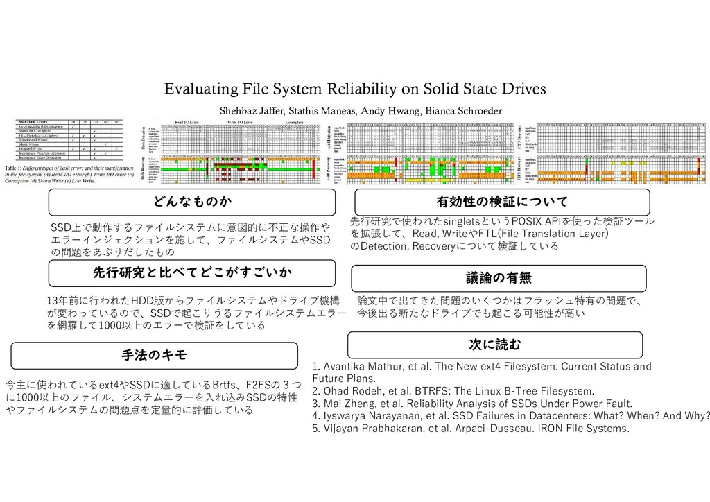 Evaluating File System Reliability on Solid Sta...