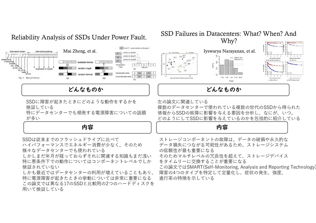 Reliability Analysis of SSDs Under Power Fault....