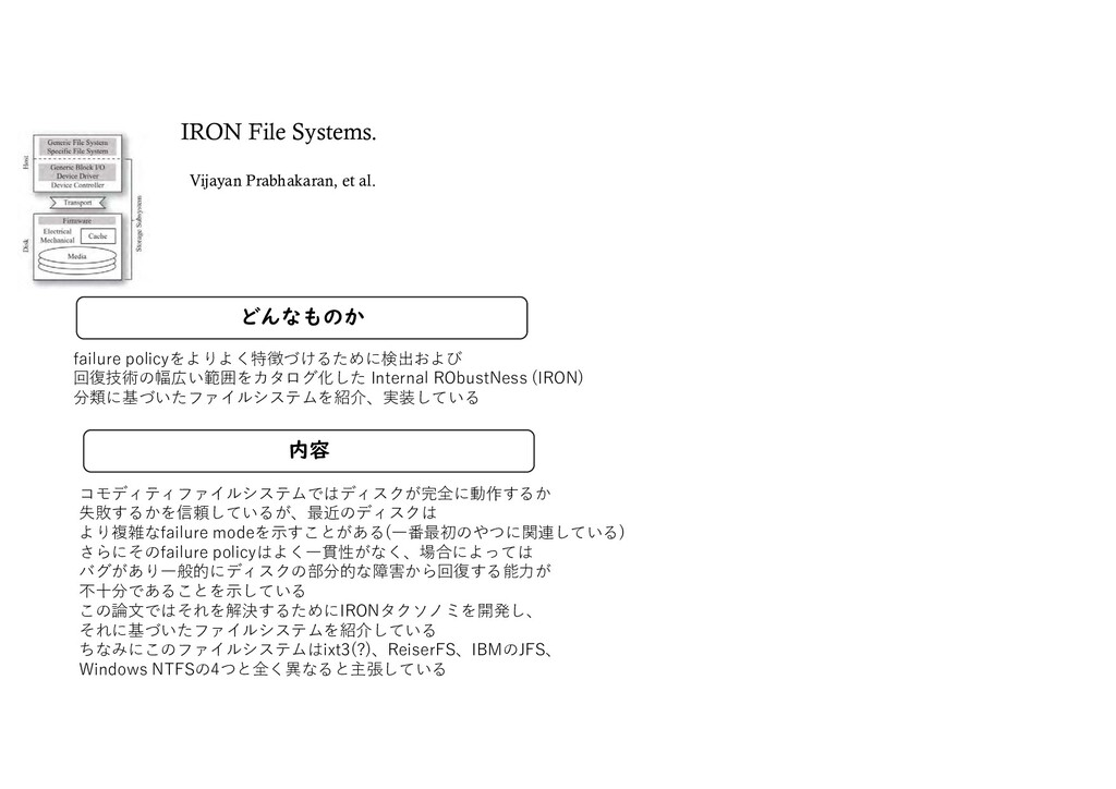IRON File Systems. どんなものか 内容 Vijayan Prabhakara...