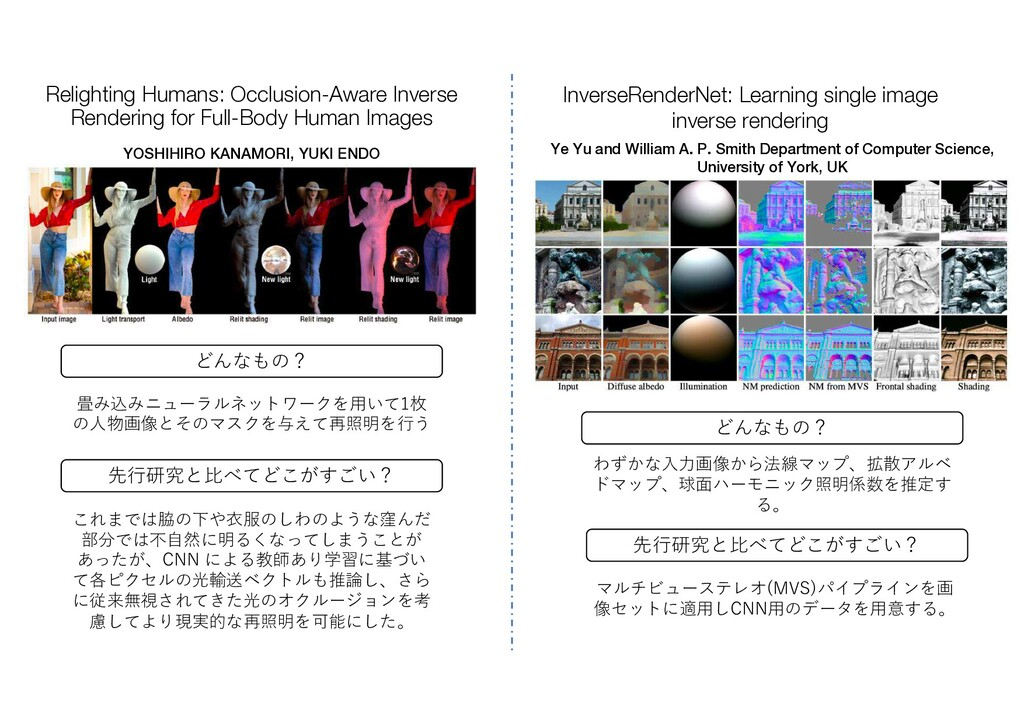 YOSHIHIRO KANAMORI, YUKI ENDO Relighting Humans...