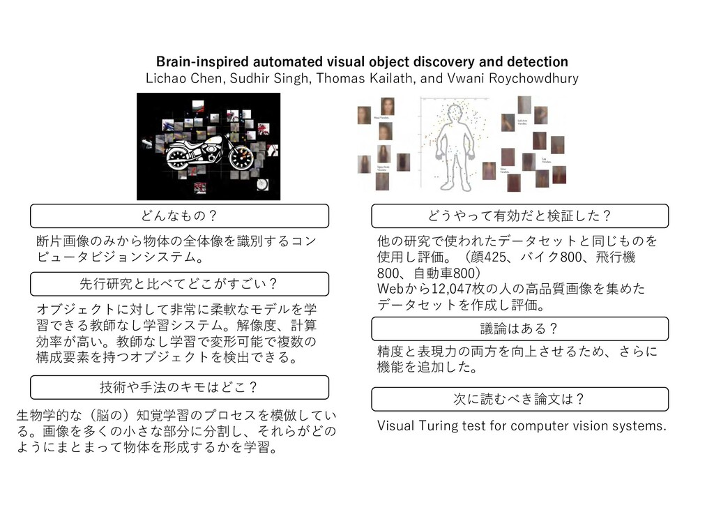 Brain-inspired automated visual object discover...
