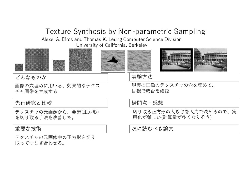 Texture Synthesis by Non-parametric Sampling 先行...