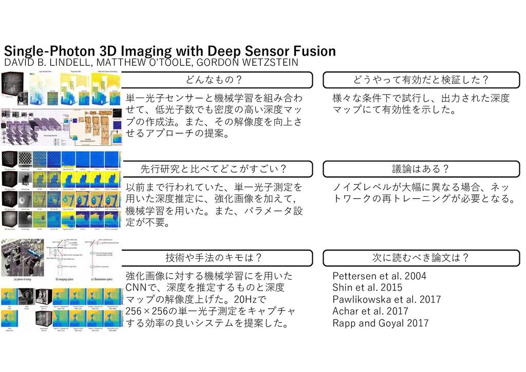 Single-Photon 3D Imaging with Deep Sensor Fusio...
