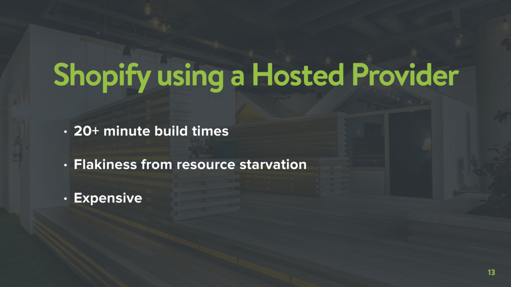 13 Shopify using a Hosted Provider • 20+ minute...