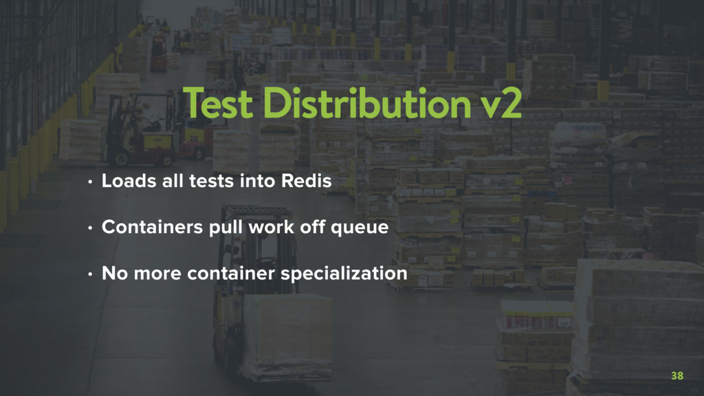 38 Test Distribution v2 • Loads all tests into ...
