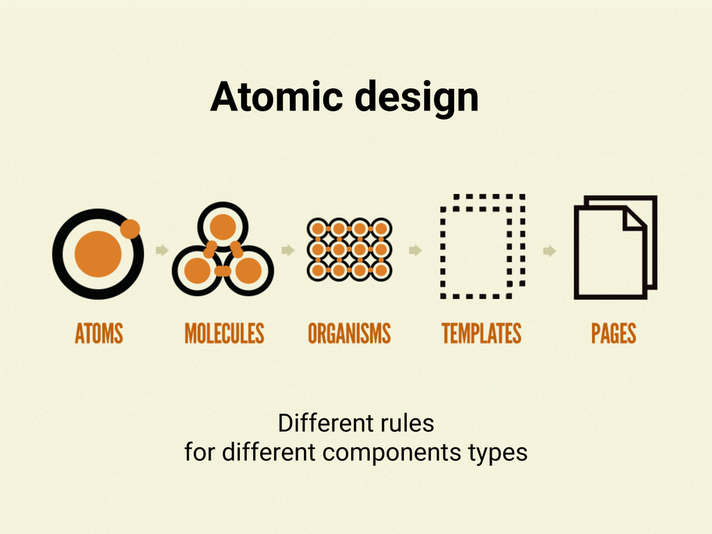 Atomic design Different rules for different com...