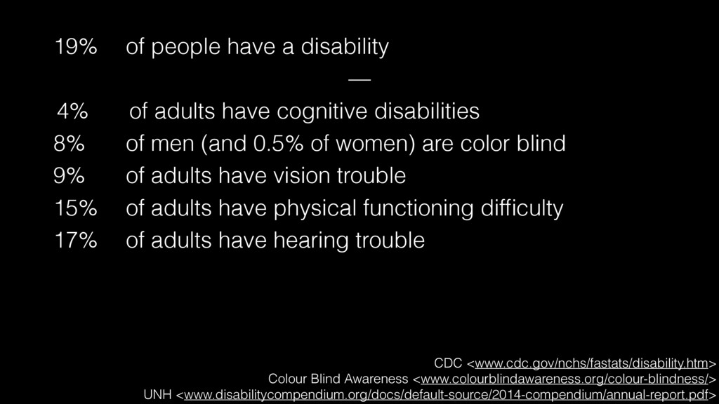 19% of people have a disability —