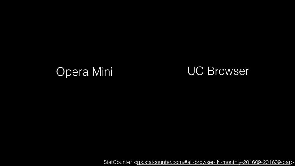 Opera Mini UC Browser StatCounter <gs.statcount...