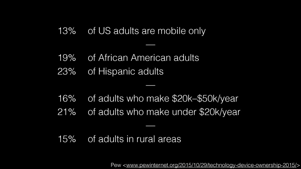 13% of US adults are mobile only — 19% of Afric...