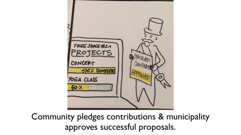 Community pledges contributions & municipality ...