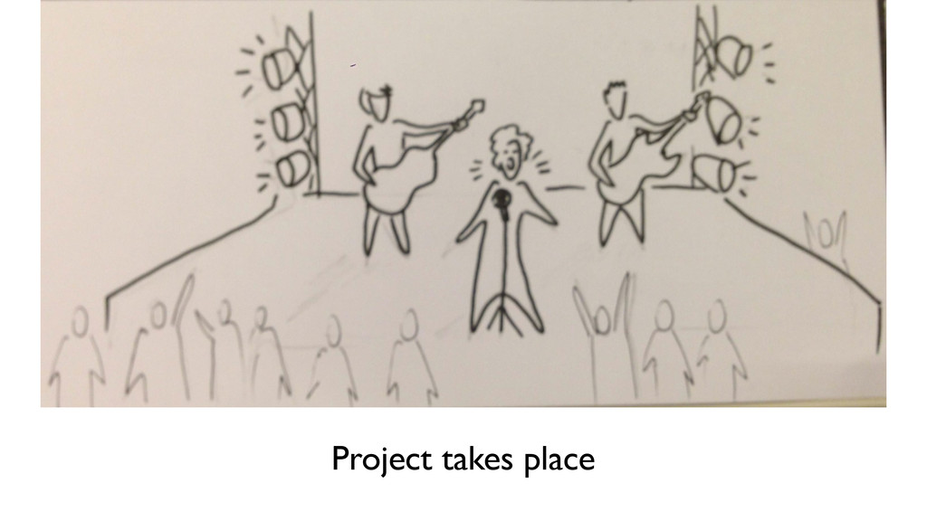 Project takes place