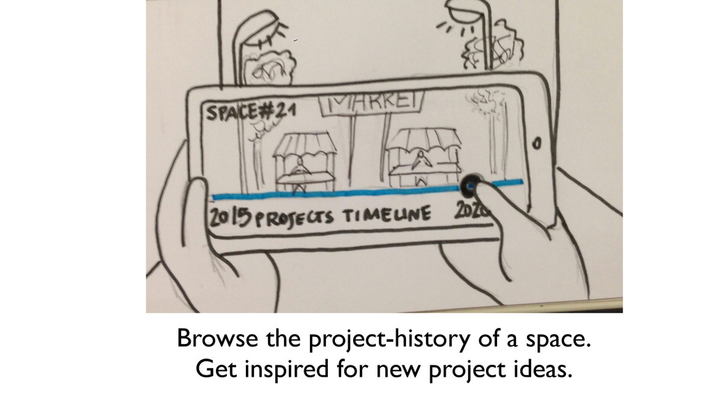 Browse the project-history of a space. Get insp...