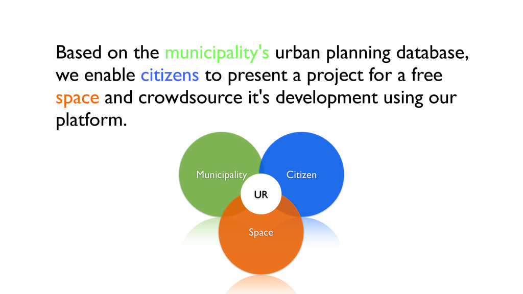 Based on the municipality's urban planning data...