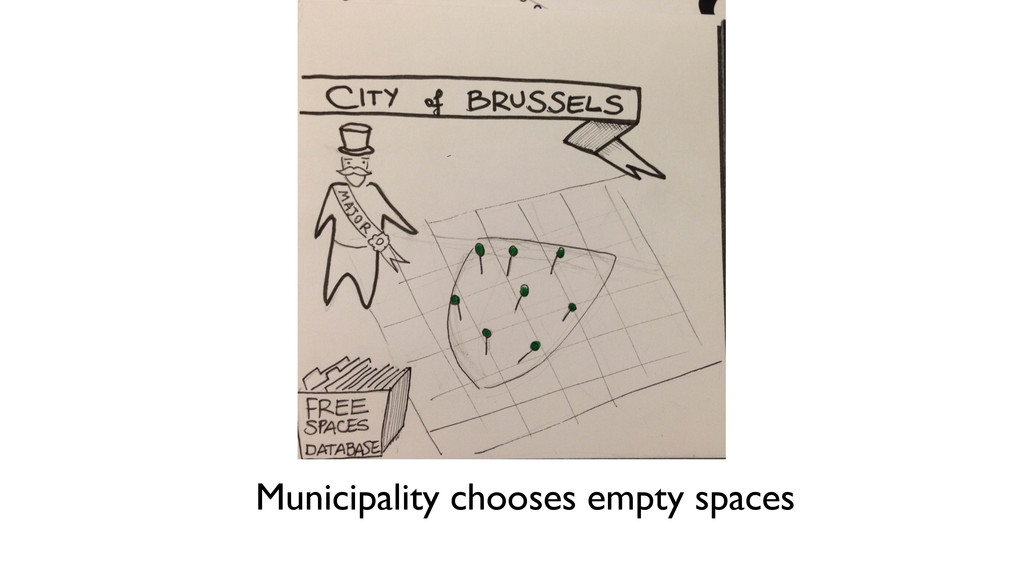 Municipality chooses empty spaces