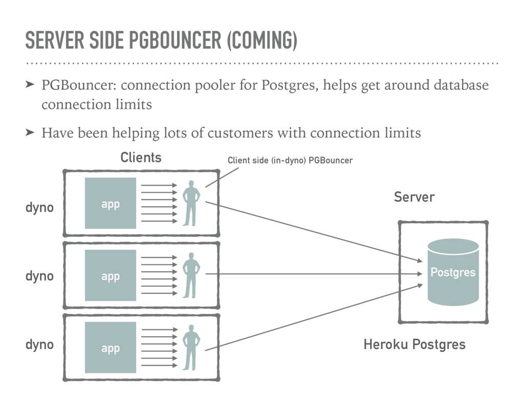 SERVER SIDE PGBOUNCER (COMING) ➤ PGBouncer: con...