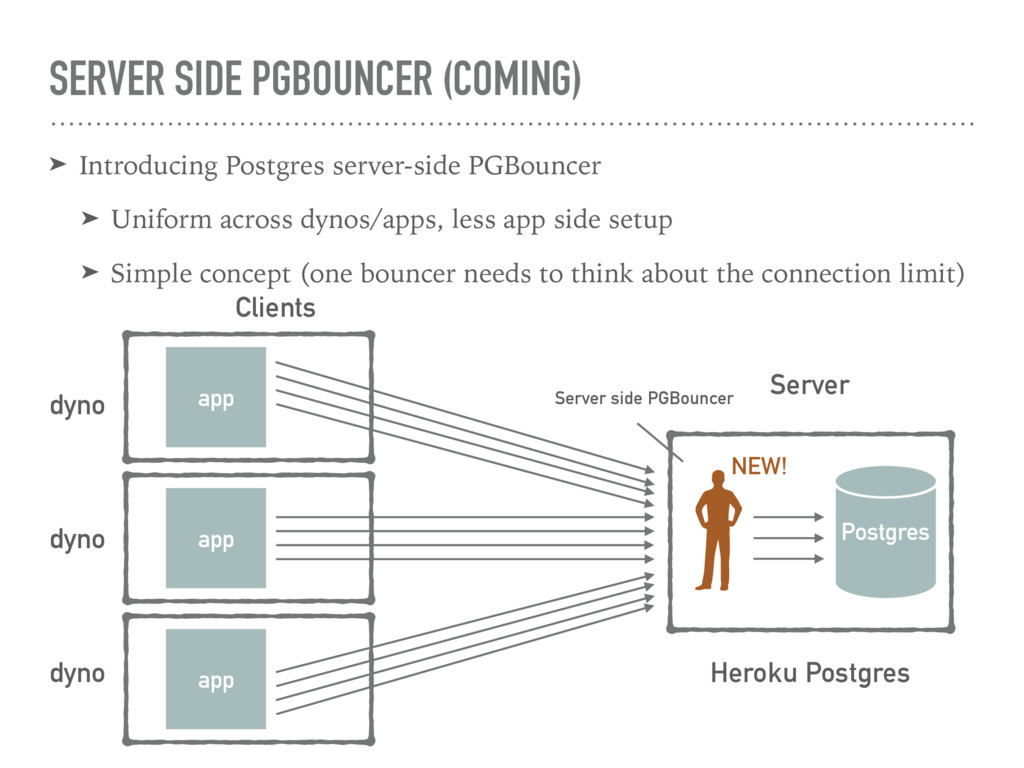 SERVER SIDE PGBOUNCER (COMING) ➤ Introducing Po...