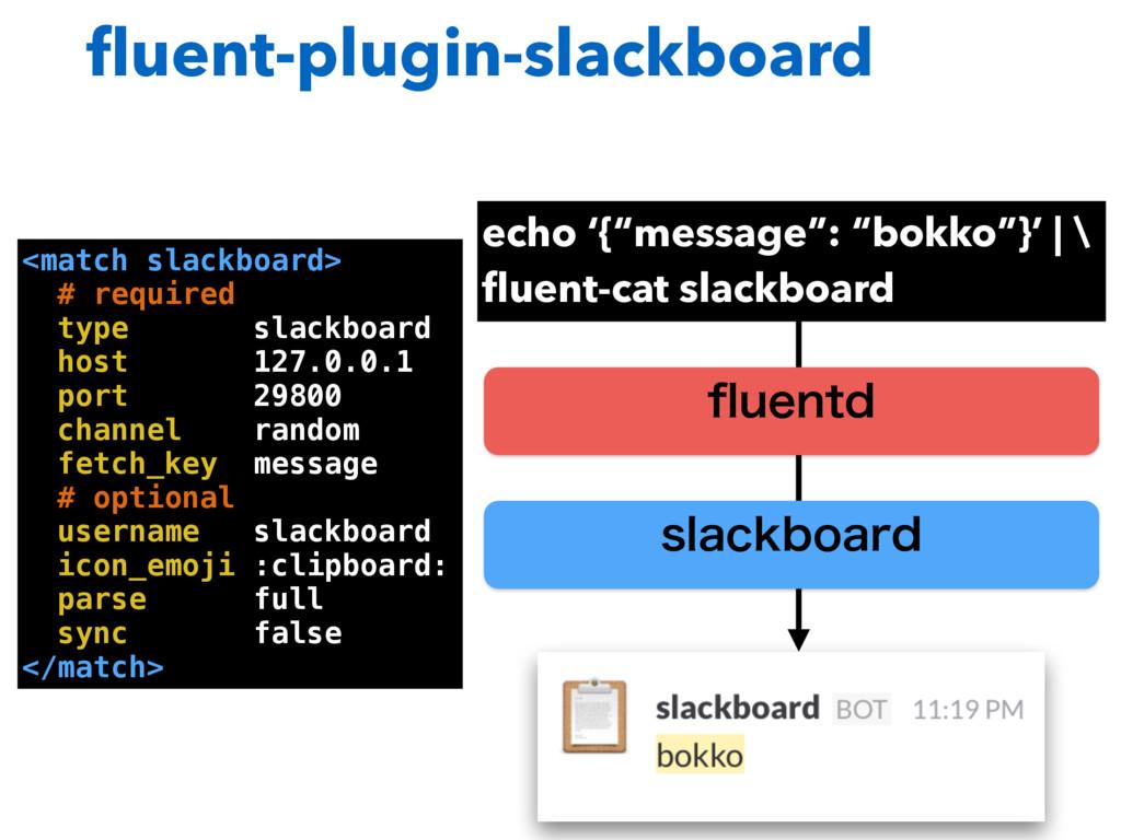 fluent-plugin-slackboard <match slackboard> # re...