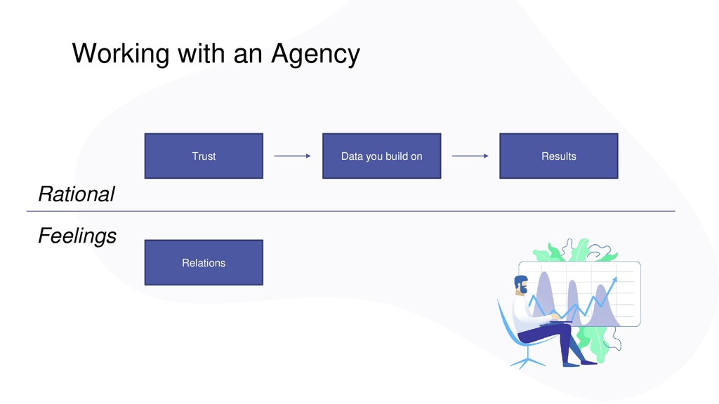 Working with an Agency Trust Relations Data you...