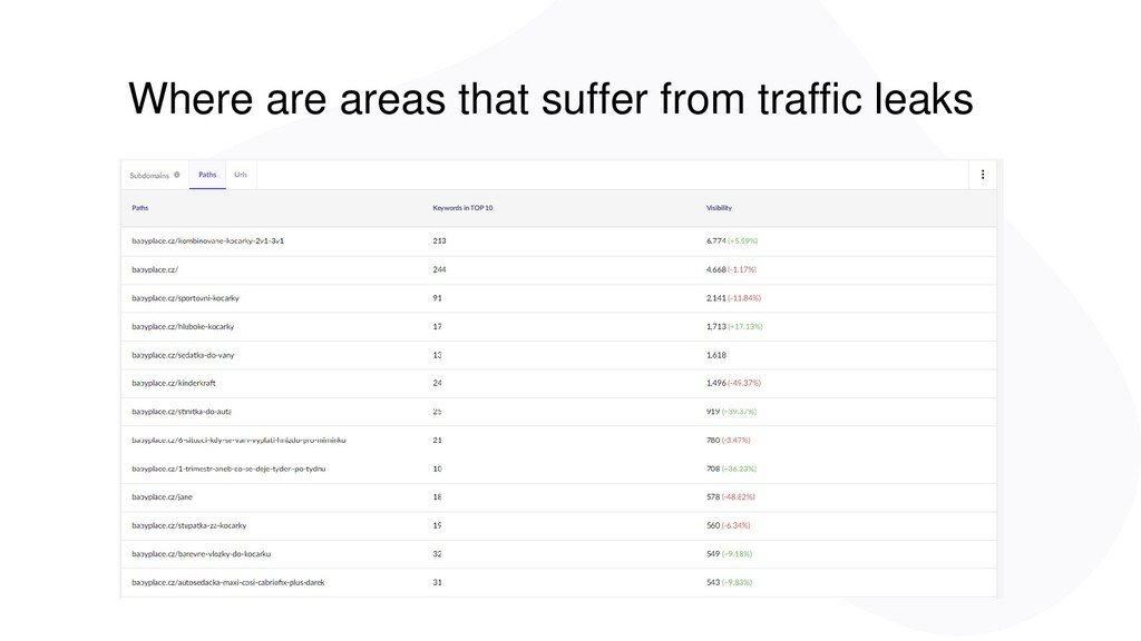 Where are areas that suffer from traffic leaks