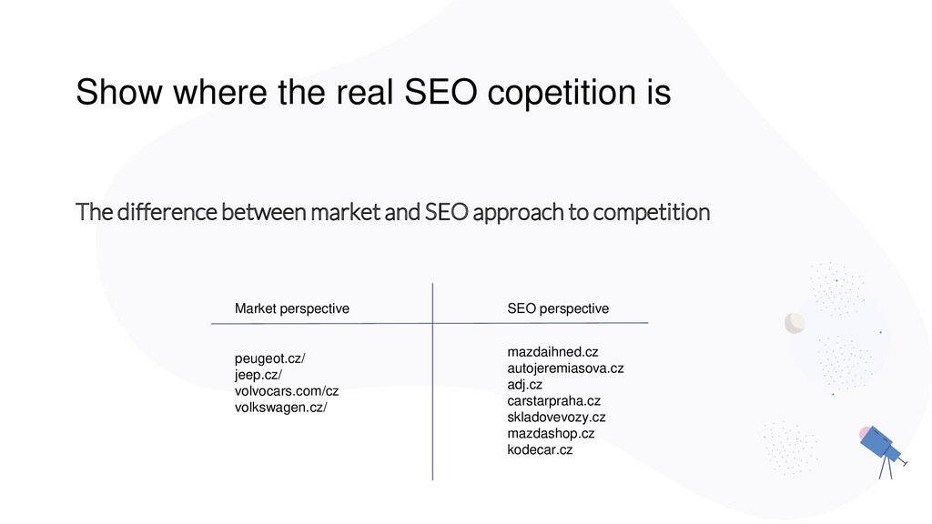 Show where the real SEO copetition is The diffe...