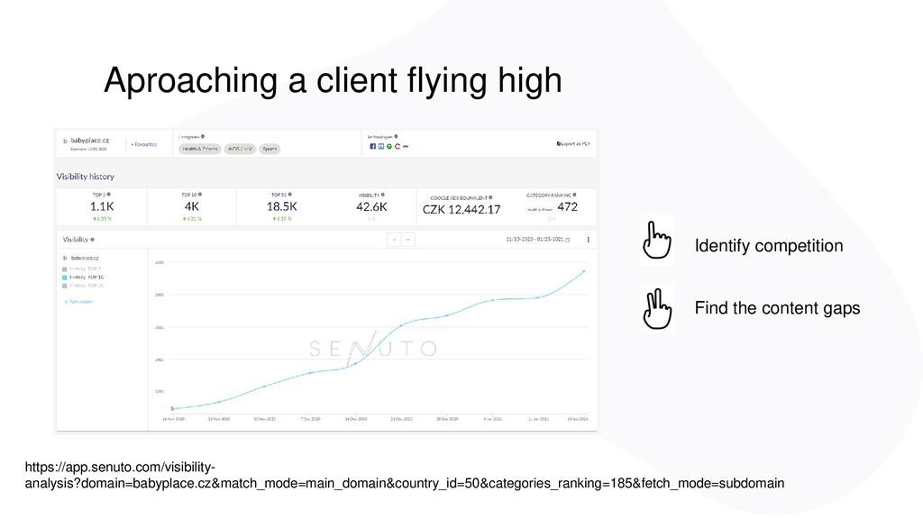 https://app.senuto.com/visibility- analysis?dom...