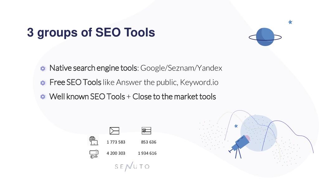 Native search engine tools: Google/Seznam/Yande...