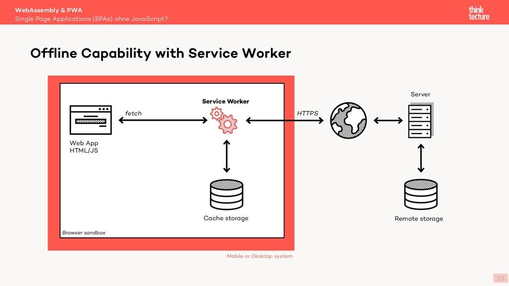 WebAssembly & PWA Single Page Applications (SPA...