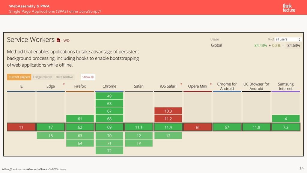 14 WebAssembly & PWA Single Page Applications (...