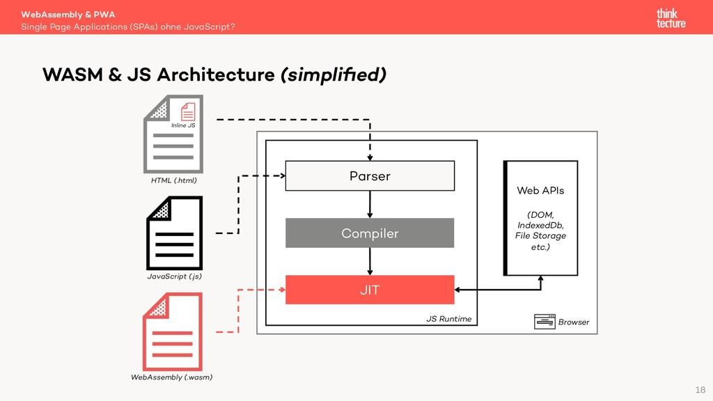 18 WebAssembly & PWA Single Page Applications (...