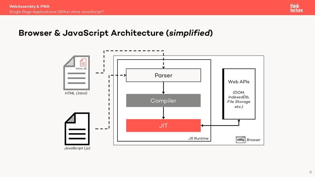 8 WebAssembly & PWA Single Page Applications (S...