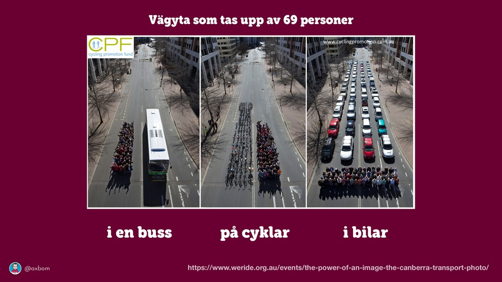 @axbom Vägyta som tas upp av 69 personer i en b...