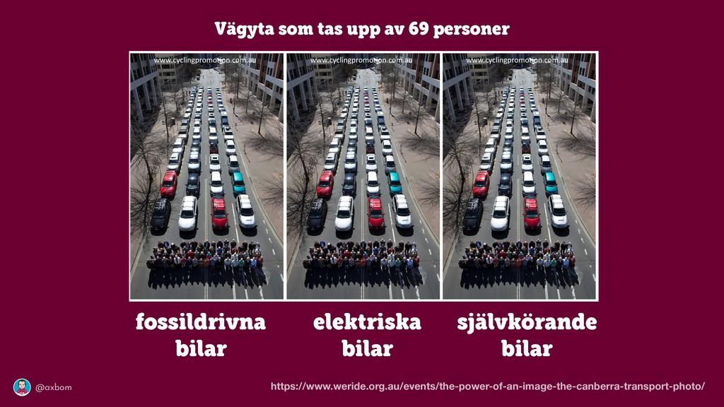 @axbom Vägyta som tas upp av 69 personer fossil...