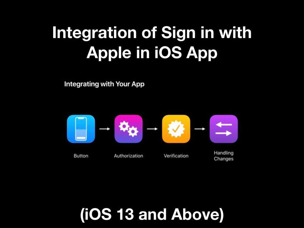 Integration of Sign in with Apple in iOS App (i...