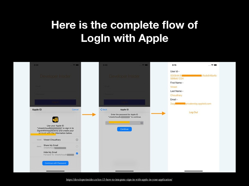 Here is the complete flow of LogIn with Apple ht...