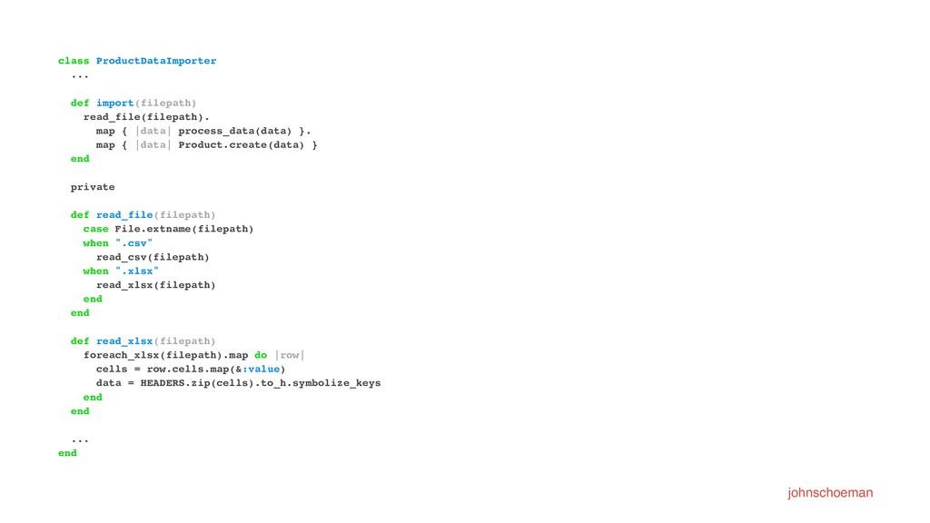 class ProductDataImporter ... def import(filepa...