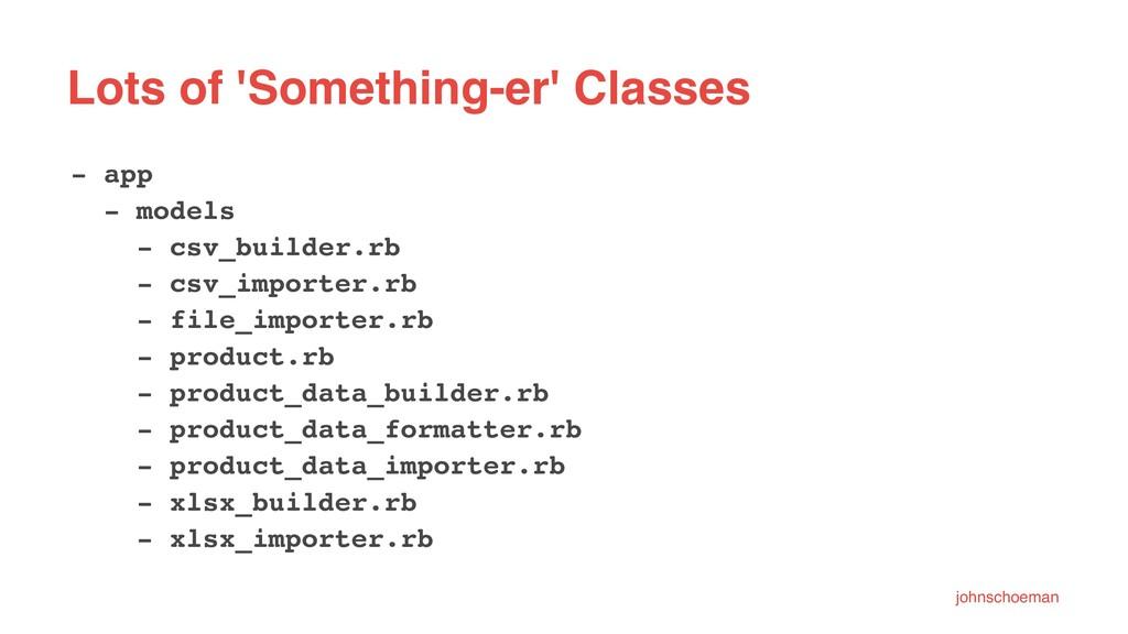 Lots of 'Something-er' Classes - app - models -...