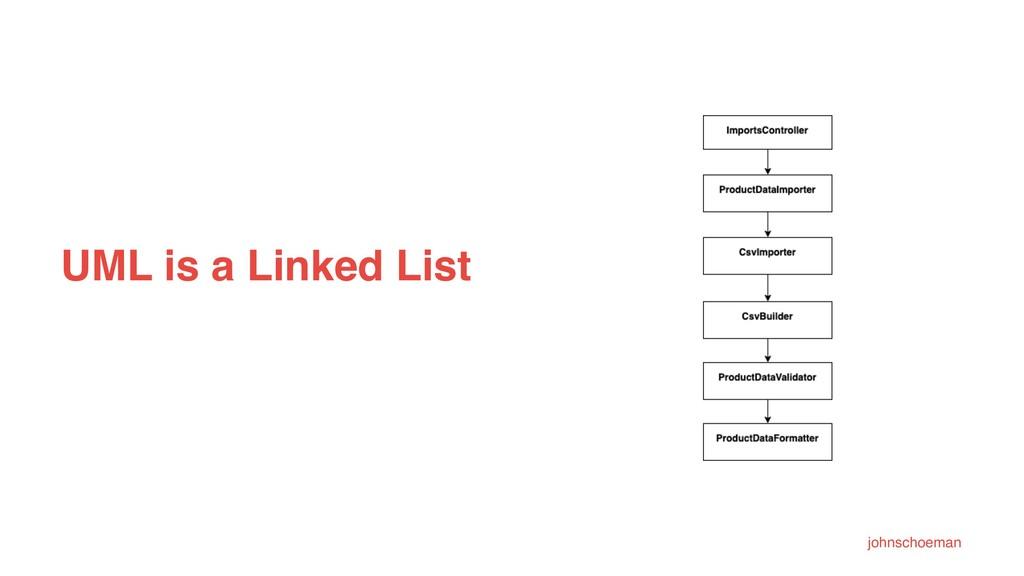 UML is a Linked List johnschoeman