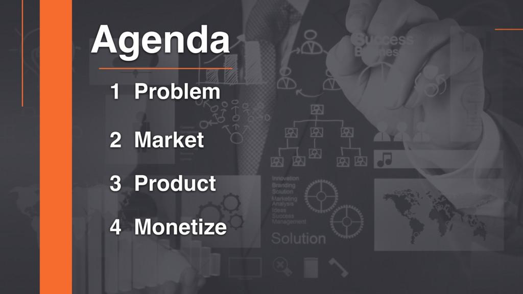 1 Problem 2 Market 4 Monetize Agenda 3 Product