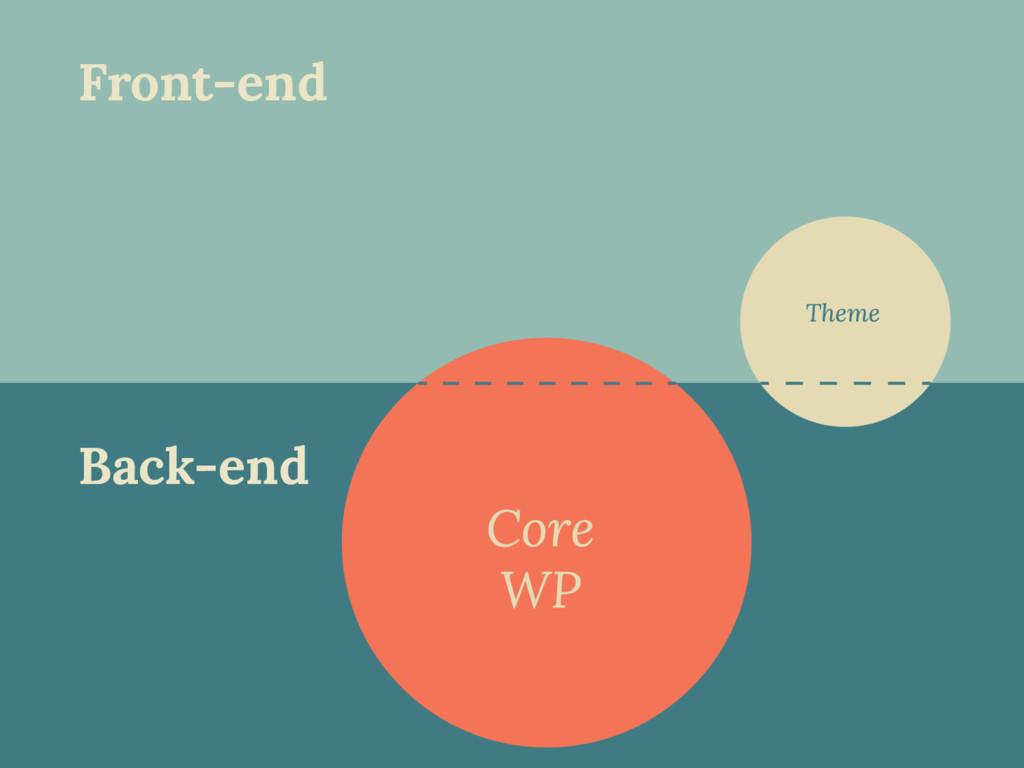 Front-end Back-end